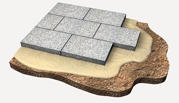 prix en maroc de m de carrelage avec des dalles en pierre naturelle sur un lit de sable. Black Bedroom Furniture Sets. Home Design Ideas